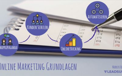 3 Tipps für deine Online Marketing Strategie